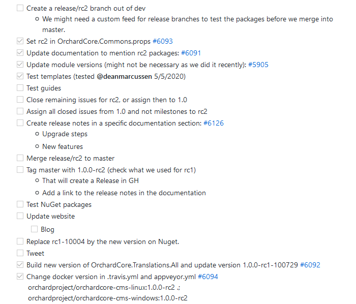 Items to do to release RC2 branch