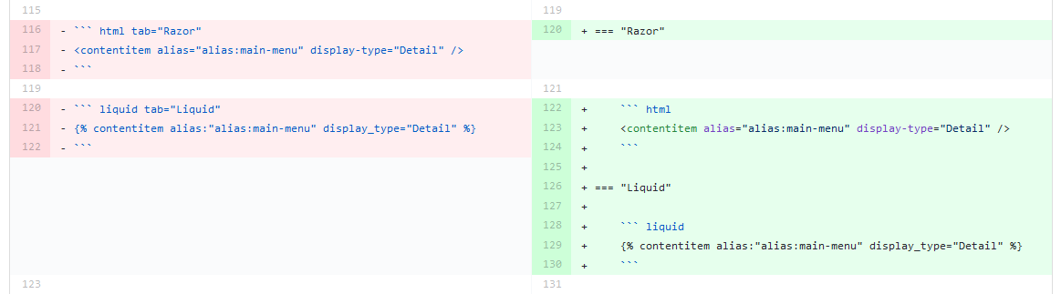 The new syntax for the Razor and Liquid tabs in the documentation