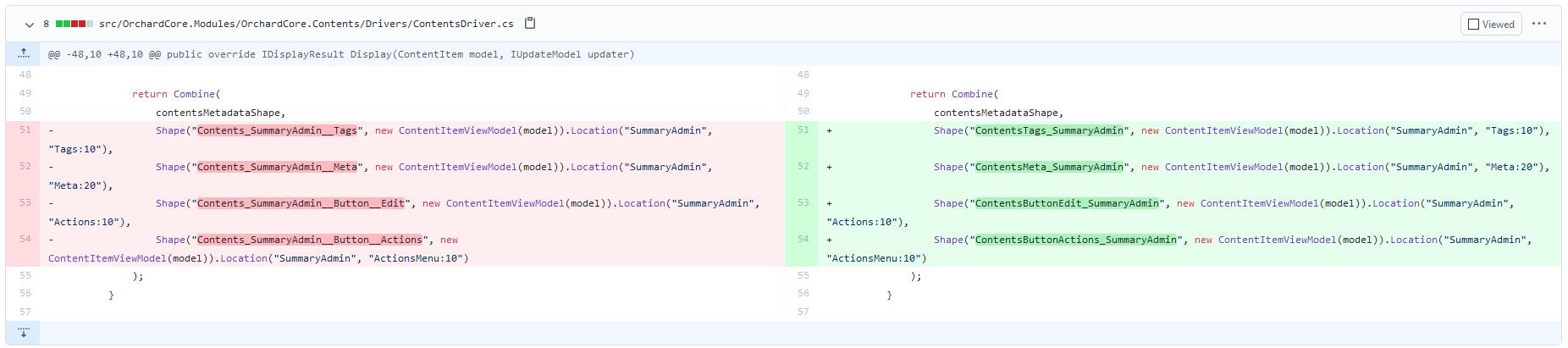 The renamed SummaryAdmin shapes
