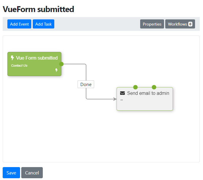 The VueForm submitted workflow with email sending