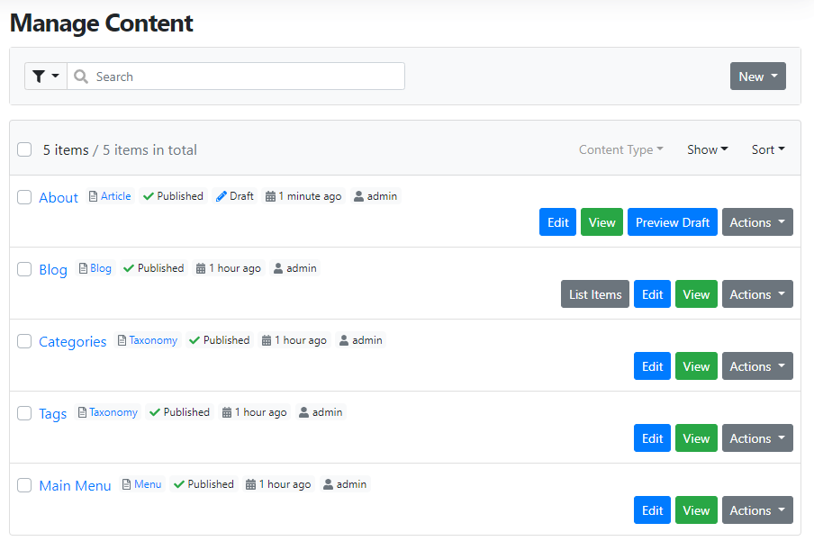 Content items list