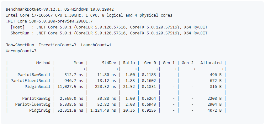 Parlot Expression Benchmarks