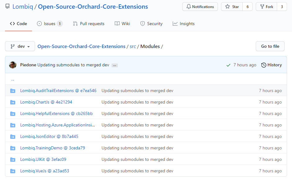 The modules of the Open Source Orchard Core Extensions repository
