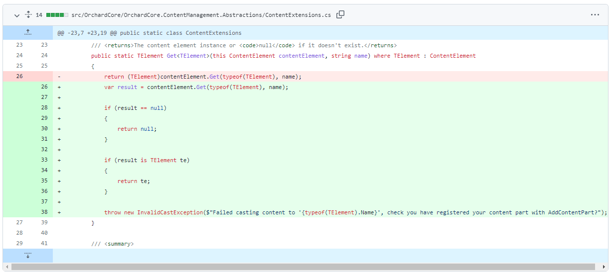 Error message when casting to a custom content part